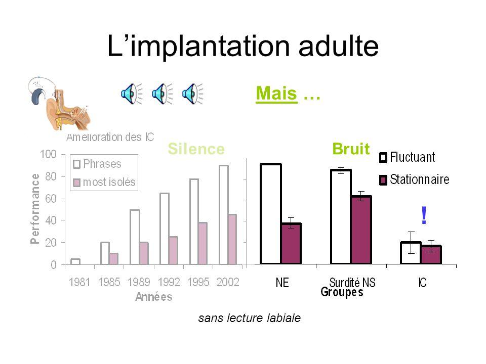 Limplantation adulte SilenceBruit sans lecture labiale Mais … !