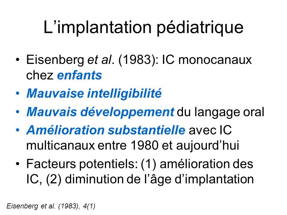 Limplantation pédiatrique Eisenberg et al.