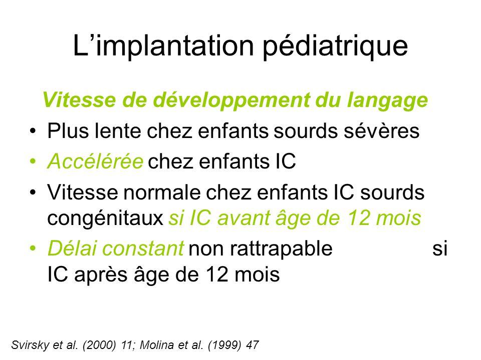 Limplantation pédiatrique Vitesse de développement du langage Plus lente chez enfants sourds sévères Accélérée chez enfants IC Vitesse normale chez enfants IC sourds congénitaux si IC avant âge de 12 mois Délai constant non rattrapable si IC après âge de 12 mois Svirsky et al.