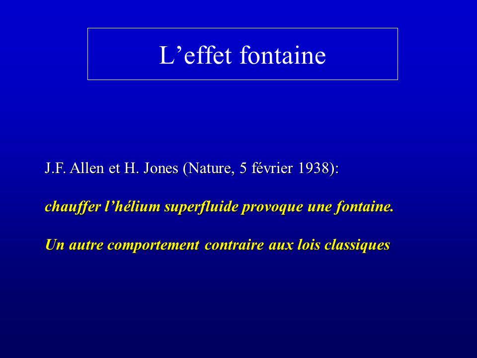Leffet fontaine J.F. Allen et H. Jones (Nature, 5 février 1938): chauffer lhélium superfluide provoque une fontaine. Un autre comportement contraire a