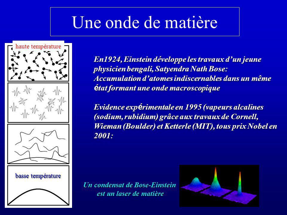Une onde de matière En1924, Einstein développe les travaux dun jeune physicien bengali, Satyendra Nath Bose: Accumulation datomes indiscernables dans