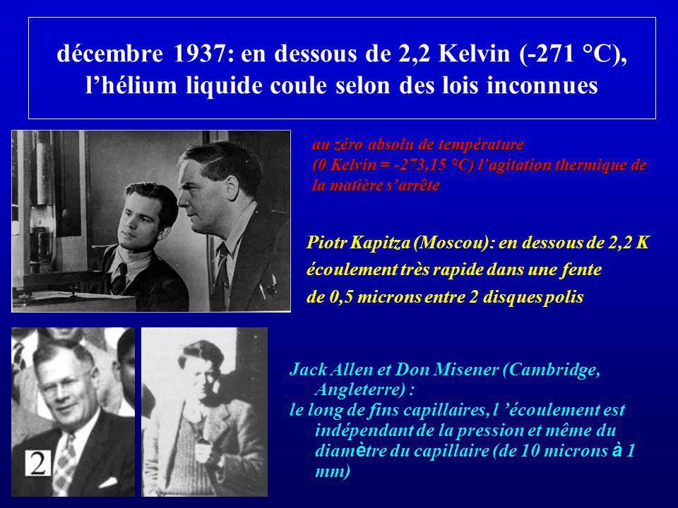 un étrange liquide: lhélium à basse température Un gaz dans les conditions usuelles de température et de pression, découvert dans le soleil puis dans les puits de pétrole, léger, inerte (le plus petit des gaz rares ou nobles) Kammerlingh-Onnes (Leyde 1908): lhélium est liquide à 4,2 Kelvin (-269 °Celsius) sous pression atmosphérique (1 bar) Keesom (Leyde, 1927): deux états liquides différents : lhélium I et lhélium II en dessous de 2,2 K McLennan (Toronto, 1932) : lhélium II ne bout pas début 1937: W.