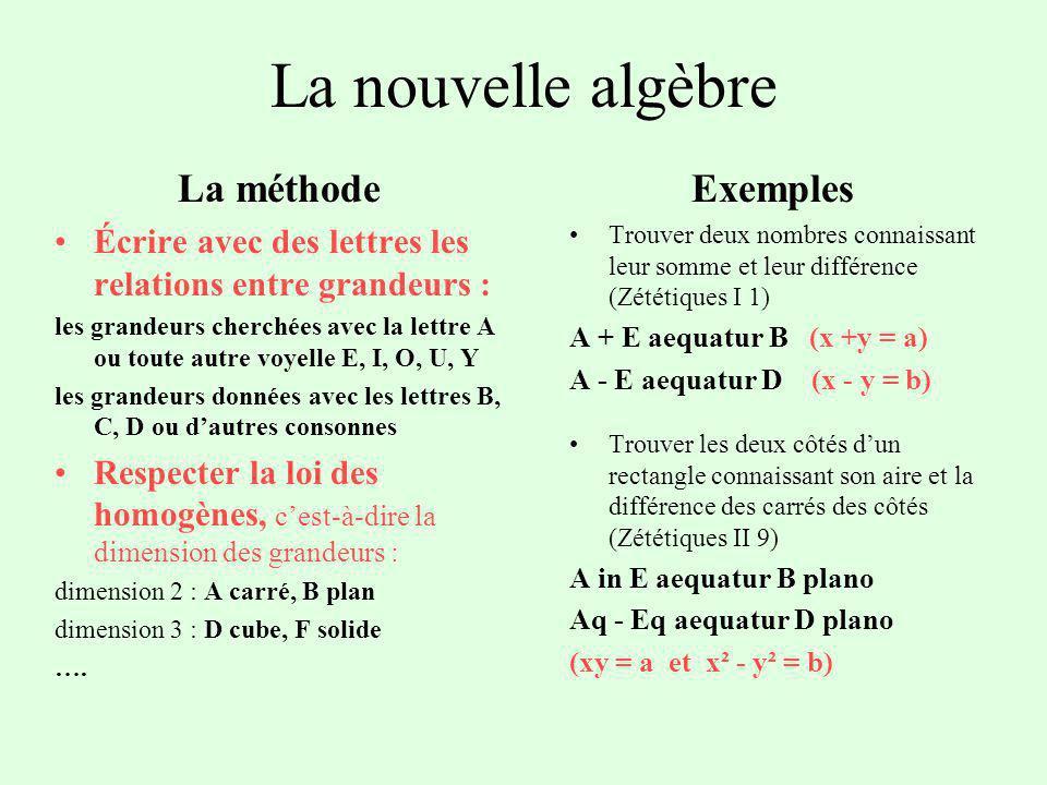 La nouvelle algèbre La méthode Écrire avec des lettres les relations entre grandeurs : les grandeurs cherchées avec la lettre A ou toute autre voyelle E, I, O, U, Y les grandeurs données avec les lettres B, C, D ou dautres consonnes Respecter la loi des homogènes, cest-à-dire la dimension des grandeurs : dimension 2 : A carré, B plan dimension 3 : D cube, F solide ….