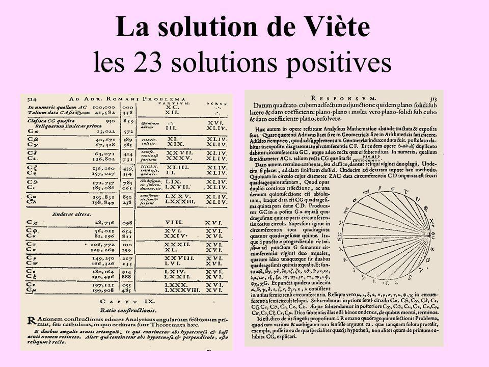 La solution de Viète les 23 solutions positives