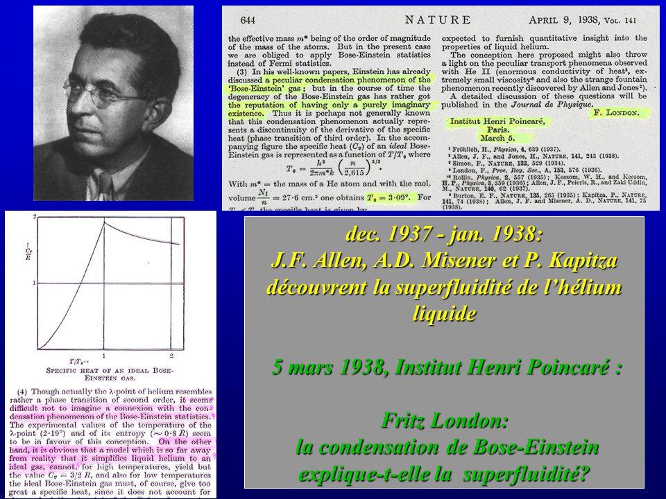 Fritz London 1938 singularités semblables pour la chaleur spécifique singularités semblables pour la chaleur spécifique effets quantiques importants dans ce liquide qui ne cristallise pas à basse pression : lénergie cinétique de point zéro effets quantiques importants dans ce liquide qui ne cristallise pas à basse pression : lénergie cinétique de point zéro est grande par rapport à lénergie potentielle dinteraction entre atomes (a: distance interatomique) dinteraction entre atomes (a: distance interatomique) h 2 2ma 2 BEC dans un gaz de Bose ideal (i.e.