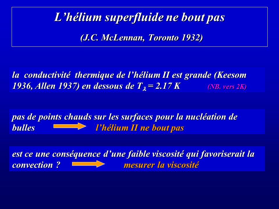 ENS, Paris 14 juin 2001 Laszlo Tisza Jean Dalibard Bertrand Duplantier Sébastien Balibar Eric Varoquaux