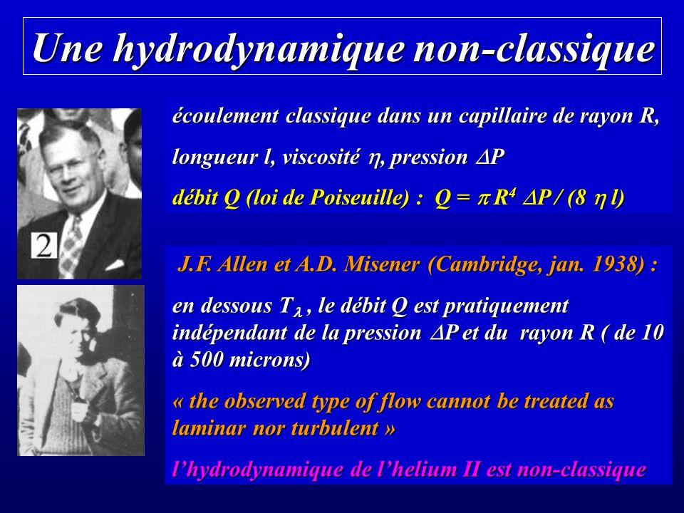 P.Kapitza invente le mot « superfluide », par analogie avec « supraconducteur » P.