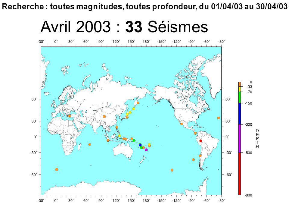 Avril 2003 : 33 Séismes Recherche : toutes magnitudes, toutes profondeur, du 01/04/03 au 30/04/03