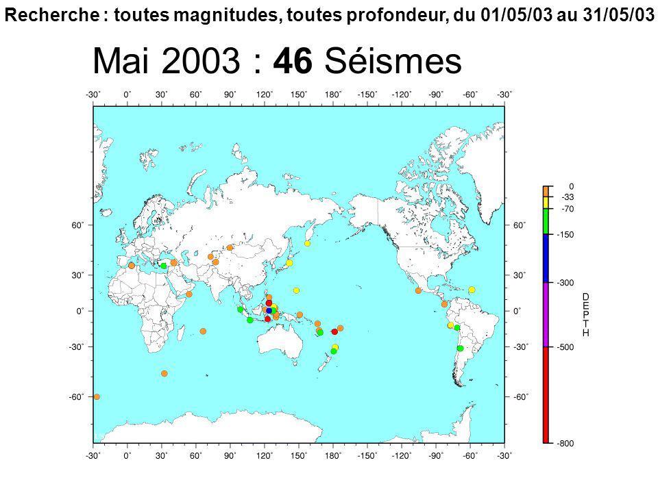 Mai 2003 : 46 Séismes Recherche : toutes magnitudes, toutes profondeur, du 01/05/03 au 31/05/03