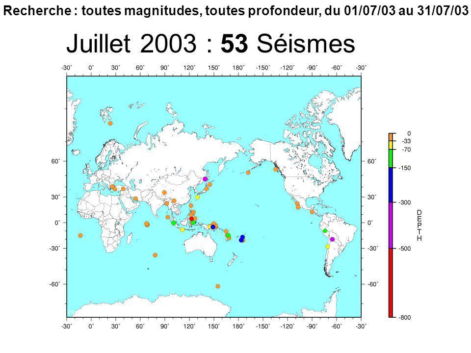 Juillet 2003 : 53 Séismes Recherche : toutes magnitudes, toutes profondeur, du 01/07/03 au 31/07/03
