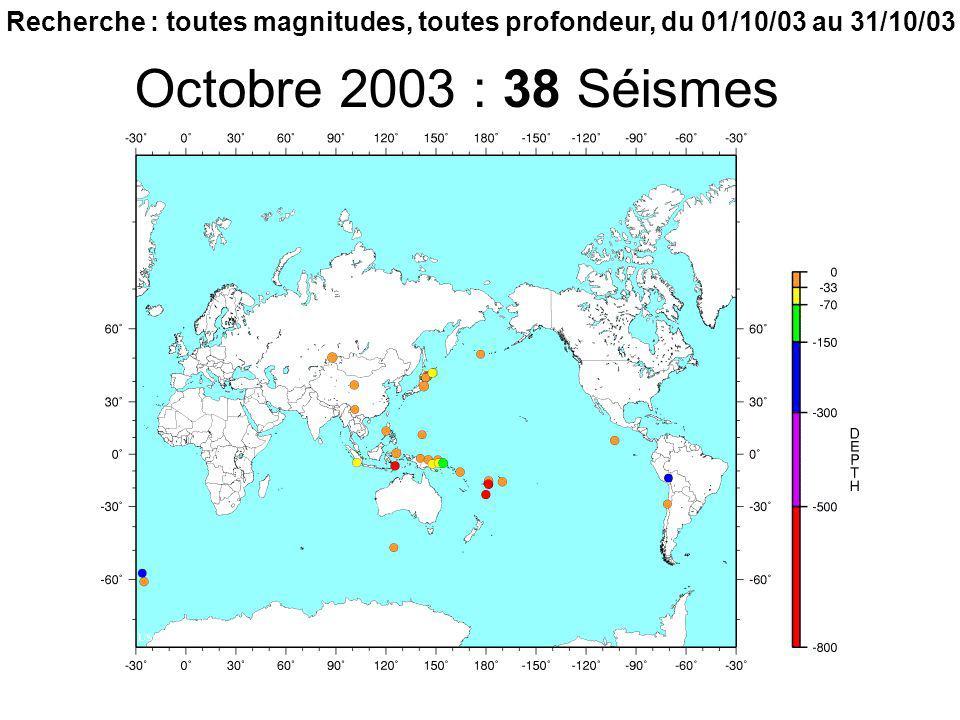 Octobre 2003 : 38 Séismes Recherche : toutes magnitudes, toutes profondeur, du 01/10/03 au 31/10/03