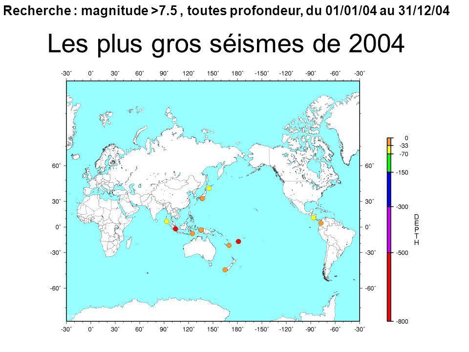 Les plus gros séismes de 2004 Recherche : magnitude >7.5, toutes profondeur, du 01/01/04 au 31/12/04