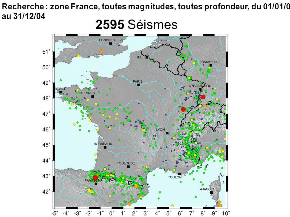 Recherche : zone France, toutes magnitudes, toutes profondeur, du 01/01/04 au 31/12/04 2595 Séismes