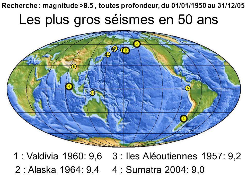 Les plus gros séismes en 50 ans 1 : Valdivia 1960: 9,6 2 : Alaska 1964: 9,4 3 : Iles Aléoutiennes 1957: 9,2 4 : Sumatra 2004: 9,0 Recherche : magnitude >8.5, toutes profondeur, du 01/01/1950 au 31/12/05