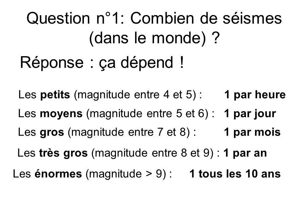 Question n°1: Combien de séismes (dans le monde) .