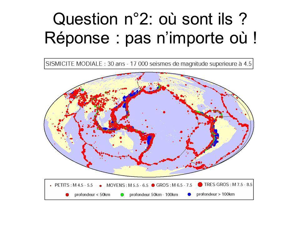 Question n°2: où sont ils ? Réponse : pas nimporte où !