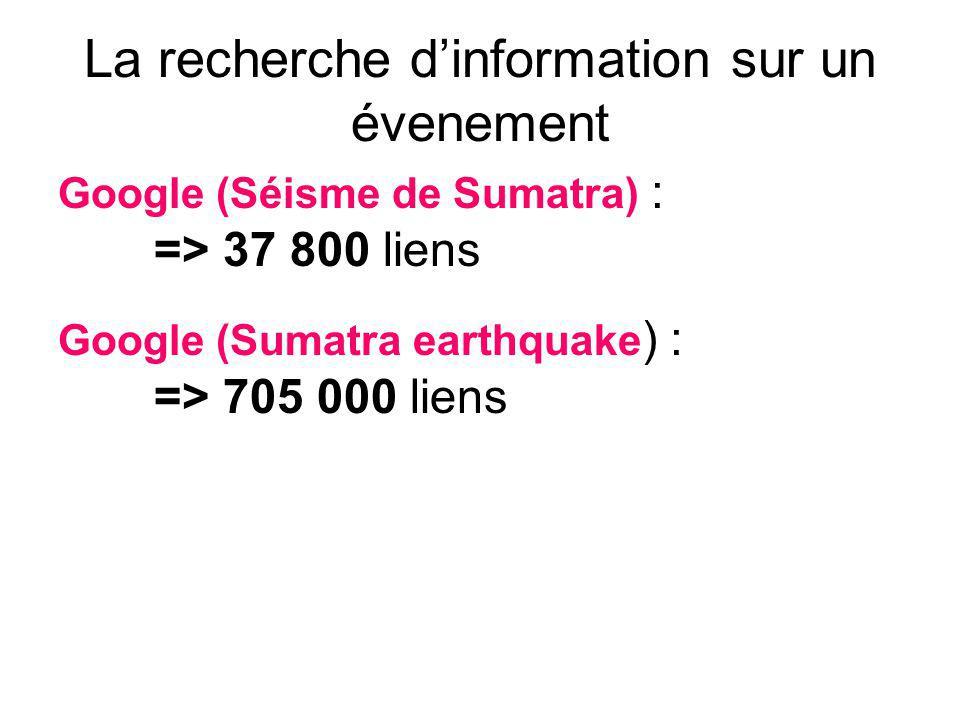 La recherche dinformation sur un évenement Google (Séisme de Sumatra) : => 37 800 liens Google (Sumatra earthquake ) : => 705 000 liens