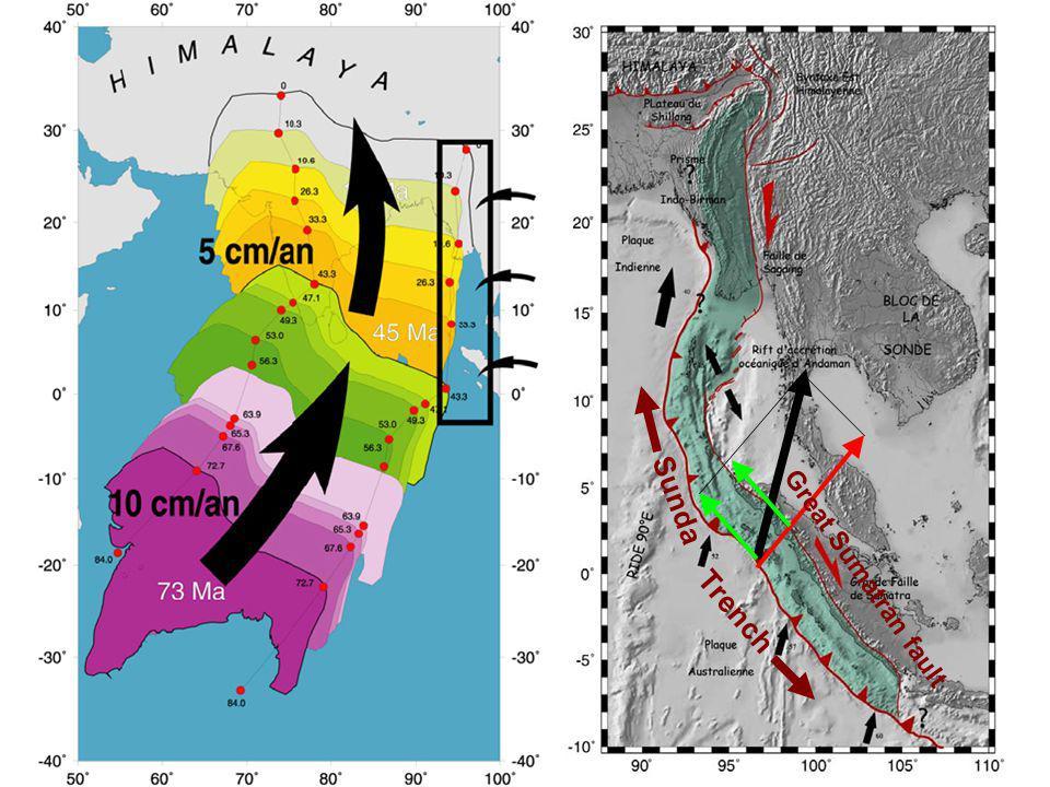 Great Sumatran fault Sunda Trench