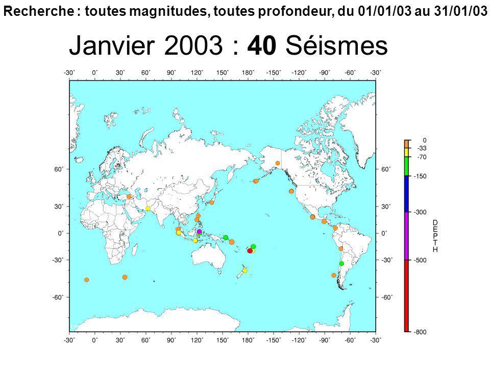 Janvier 2003 : 40 Séismes Recherche : toutes magnitudes, toutes profondeur, du 01/01/03 au 31/01/03