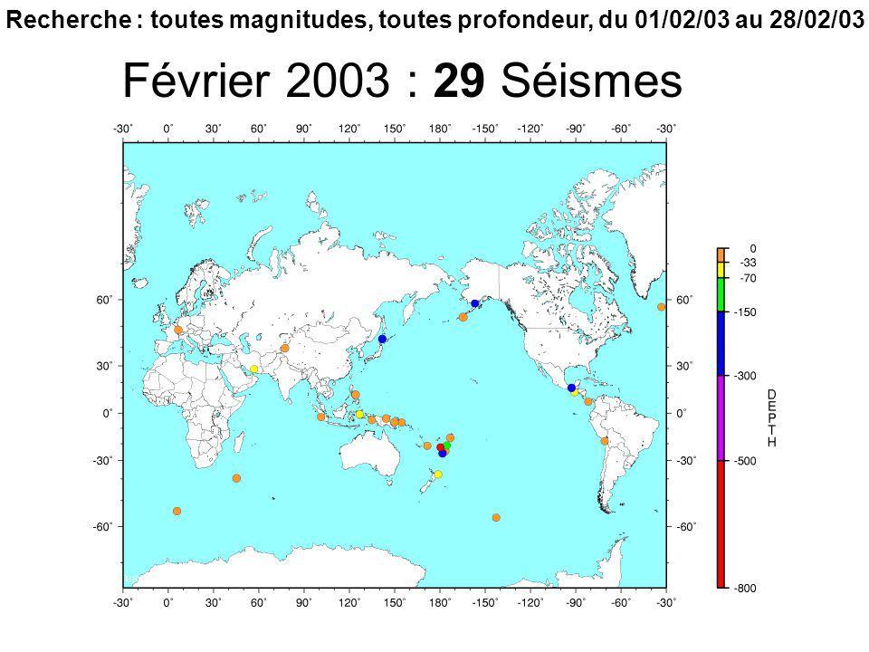 Février 2003 : 29 Séismes Recherche : toutes magnitudes, toutes profondeur, du 01/02/03 au 28/02/03
