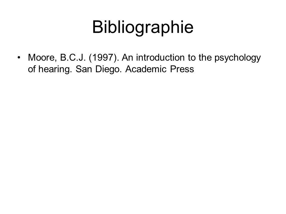 Bibliographie Moore, B.C.J.(1997). An introduction to the psychology of hearing.
