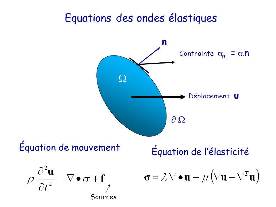 Contrainte ni = n Déplacement u n Équation de mouvement Équation de lélasticité Equations des ondes élastiques Sources