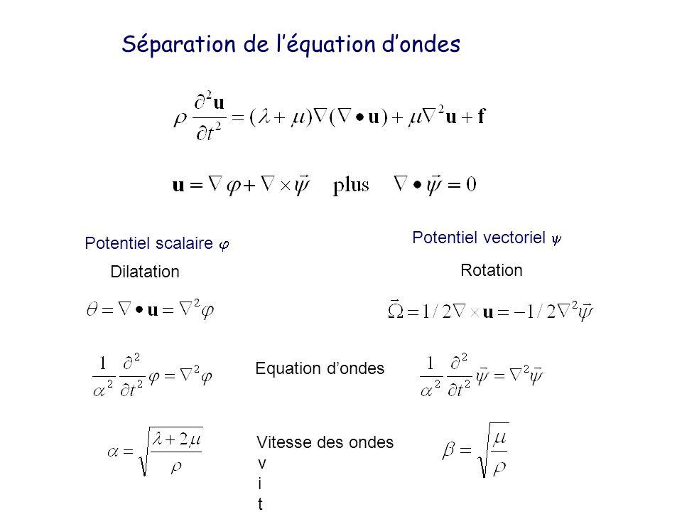 Séparation de léquation dondes Potentiel vectoriel Potentiel scalaire Equation dondes vitessevitesse Vitesse des ondes Dilatation Rotation