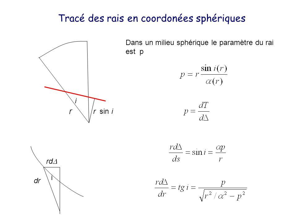 Tracé des rais en coordonées sphériques Dans un milieu sphérique le paramètre du rai est p r i r sin i rd i dr