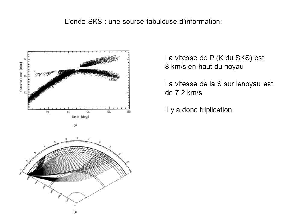Londe SKS : une source fabuleuse dinformation: La vitesse de P (K du SKS) est 8 km/s en haut du noyau La vitesse de la S sur lenoyau est de 7.2 km/s I