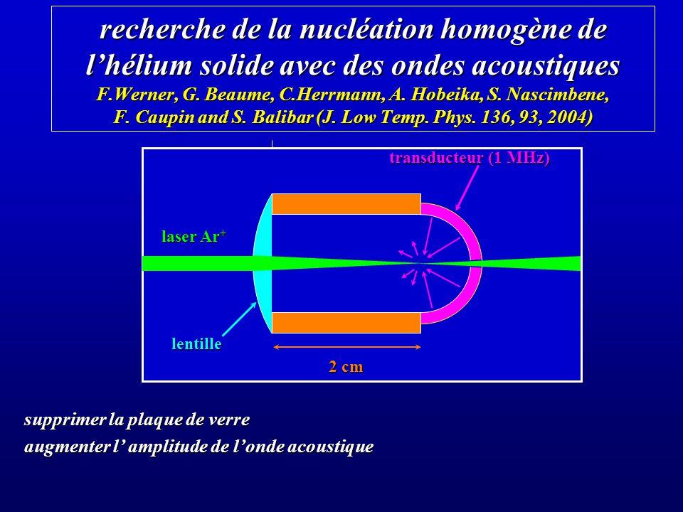 recherche de la nucléation homogène de lhélium solide avec des ondes acoustiques F.Werner, G. Beaume, C.Herrmann, A. Hobeika, S. Nascimbene, F. Caupin