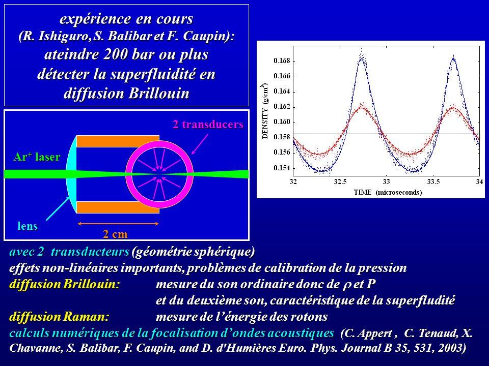 expérience en cours (R. Ishiguro, S. Balibar et F. Caupin): ateindre 200 bar ou plus détecter la superfluidité en diffusion Brillouin avec 2 transduct
