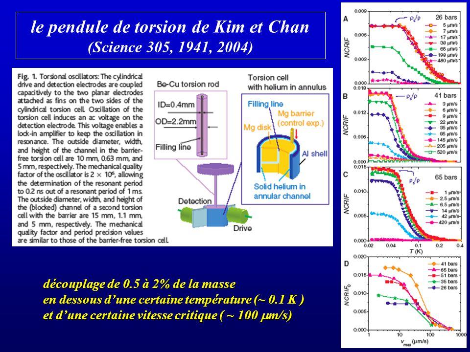 le pendule de torsion de Kim et Chan (Science 305, 1941, 2004) découplage de 0.5 à 2% de la masse en dessous dune certaine température (~ 0.1 K ) et d