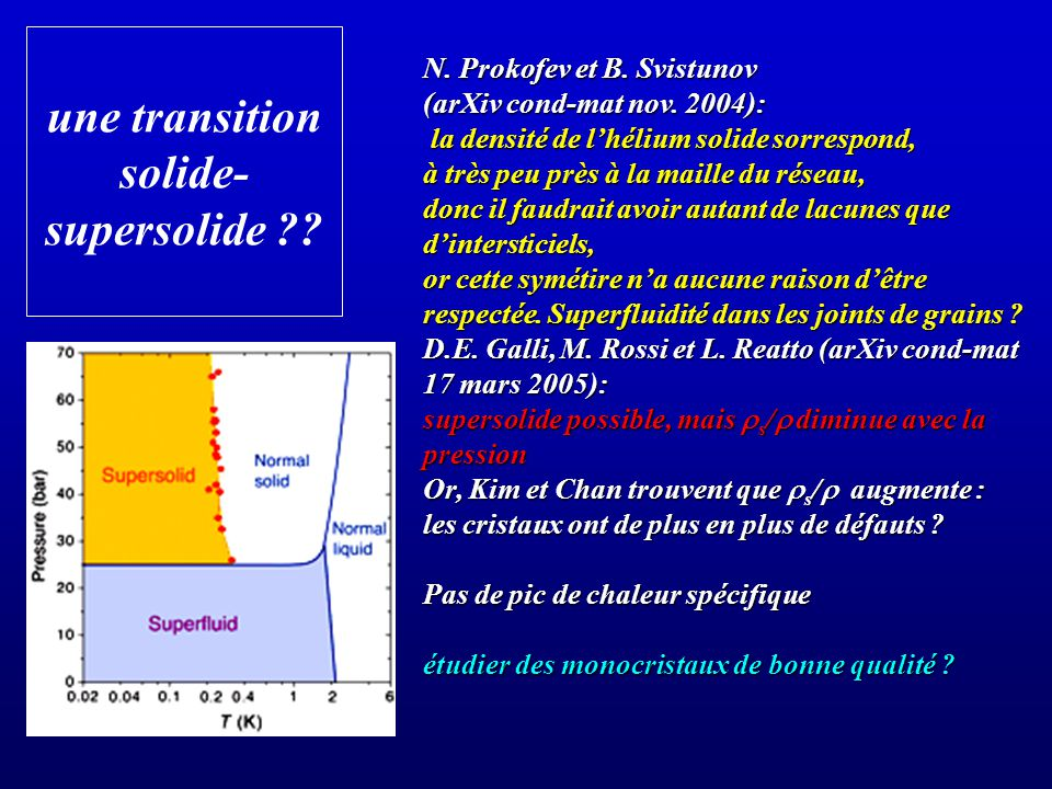 une transition solide- supersolide ?? N. Prokofev et B. Svistunov (arXiv cond-mat nov. 2004): la densité de lhélium solide sorrespond, la densité de l