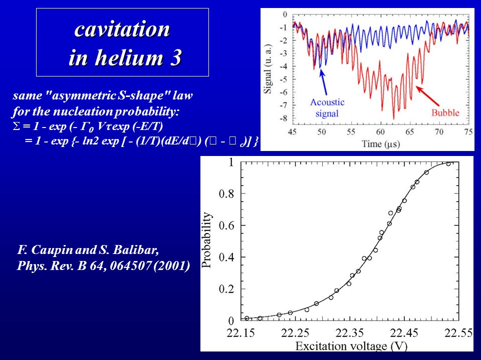 cavitation in helium 3 F.Caupin and S. Balibar, Phys.