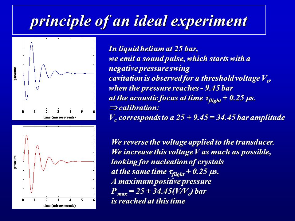 principle of an ideal experiment In liquid helium at 25 bar, we emit a sound pulse, which starts with a negative pressure swing cavitation is observed for a threshold voltage V c, when the pressure reaches - 9.45 bar at the acoustic focus at time flight + 0.25 s.