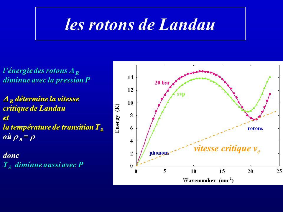 les rotons de Landau vitesse critique v c lénergie des rotons R diminue avec la pression P R détermine la vitesse R détermine la vitesse critique de L