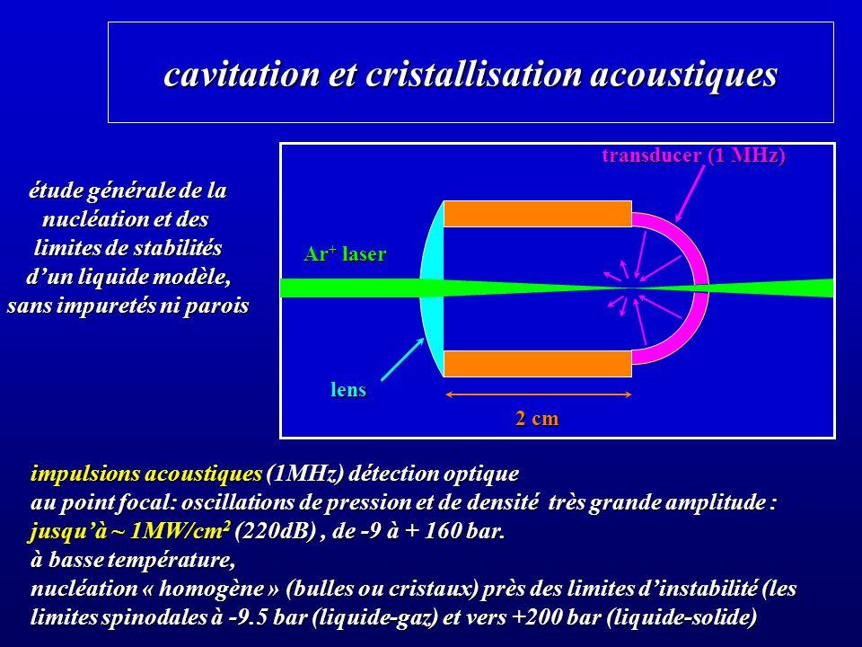 cavitation et cristallisation acoustiques étude générale de la nucléation et des limites de stabilités dun liquide modèle, sans impuretés ni parois impulsions acoustiques (1MHz) détection optique au point focal: oscillations de pression et de densité très grande amplitude : jusquà ~ 1MW/cm 2 (220dB), de -9 à + 160 bar.
