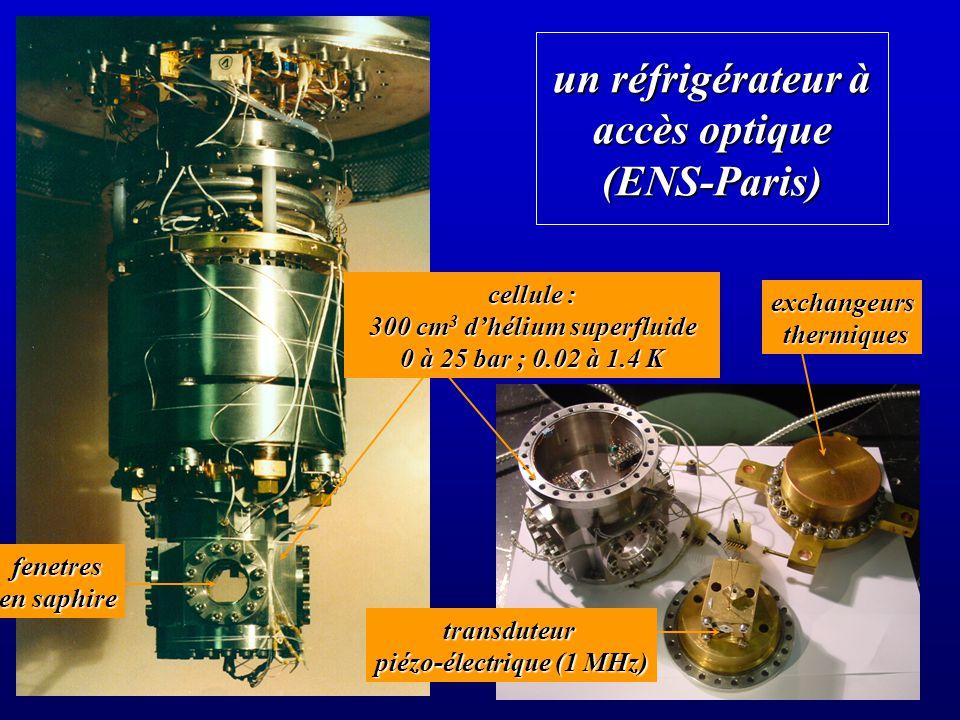 un réfrigérateur à accès optique (ENS-Paris) transduteur piézo-électrique (1 MHz) cellule : 300 cm 3 dhélium superfluide 0 à 25 bar ; 0.02 à 1.4 K exchangeurs thermiques thermiques fenetres en saphire