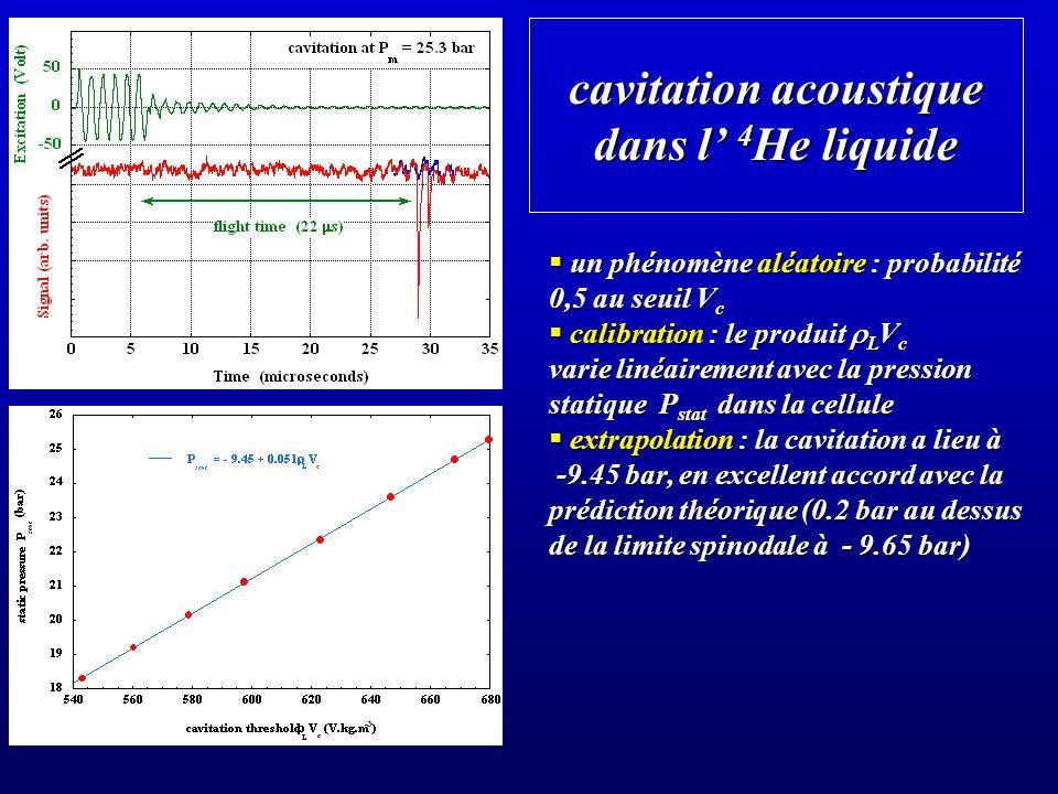 cavitation acoustique dans l 4 He liquide un phénomène aléatoire : probabilité 0,5 au seuil V c un phénomène aléatoire : probabilité 0,5 au seuil V c calibration : le produit L V c calibration : le produit L V c varie linéairement avec la pression statique P stat dans la cellule extrapolation : la cavitation a lieu à extrapolation : la cavitation a lieu à -9.45 bar, en excellent accord avec la prédiction théorique (0.2 bar au dessus de la limite spinodale à - 9.65 bar) -9.45 bar, en excellent accord avec la prédiction théorique (0.2 bar au dessus de la limite spinodale à - 9.65 bar)