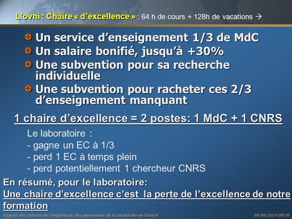 Exposé des raisons de linquiétude des personnels de la recherche en France 09/06/2014 09:57 Lovni : Chaire « dexcellence » Lovni : Chaire « dexcellence » : 64 h de cours + 128h de vacations 1 chaire dexcellence = 2 postes: 1 MdC + 1 CNRS Le laboratoire : - gagne un EC à 1/3 - perd 1 EC à temps plein - perd potentiellement 1 chercheur CNRS Un service denseignement 1/3 de MdC Un salaire bonifié, jusquà +30% Une subvention pour sa recherche individuelle Une subvention pour racheter ces 2/3 denseignement manquant En résumé, pour le laboratoire: Une chaire dexcellence cest la perte de lexcellence de notre formation