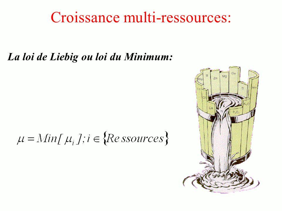 Croissance multi-ressources: La loi de Liebig ou loi du Minimum: