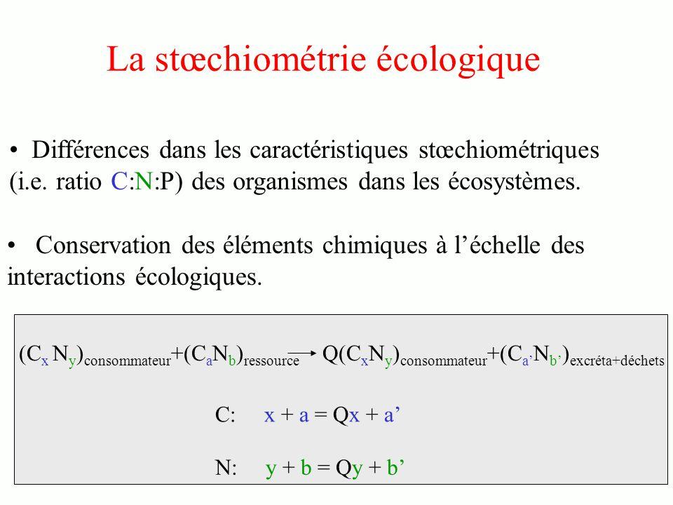 La stœchiométrie écologique Conservation des éléments chimiques à léchelle des interactions écologiques.
