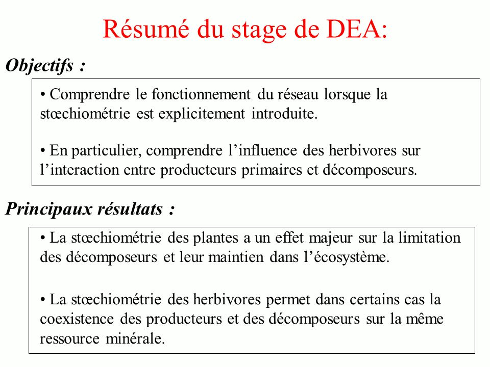 Résumé du stage de DEA: Objectifs : Comprendre le fonctionnement du réseau lorsque la stœchiométrie est explicitement introduite.