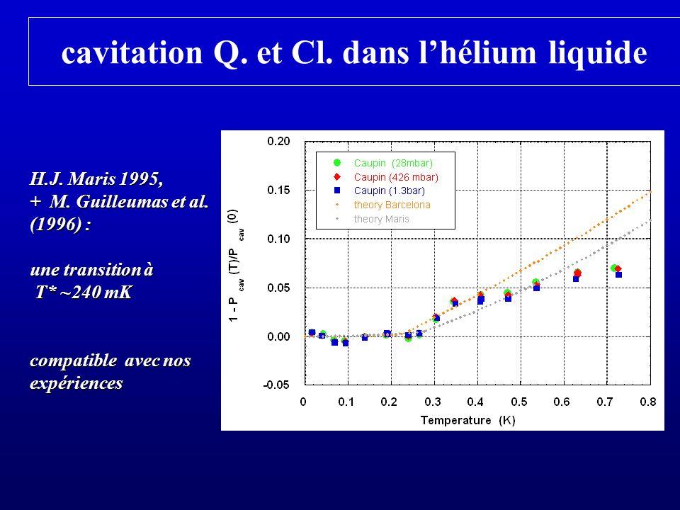 cavitation Q. et Cl. dans lhélium liquide H.J. Maris 1995, + M. Guilleumas et al. (1996) : une transition à T* ~240 mK T* ~240 mK compatible avec nos