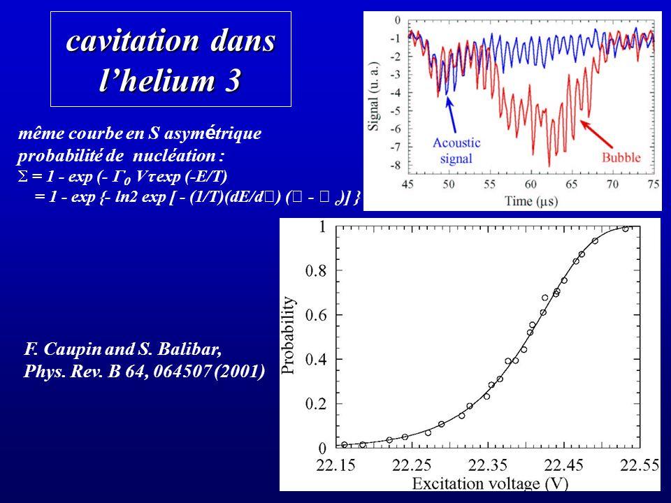 cavitation dans lhelium 3 F. Caupin and S. Balibar, Phys. Rev. B 64, 064507 (2001) même courbe en S asym é trique probabilité de nucléation : = 1 - ex