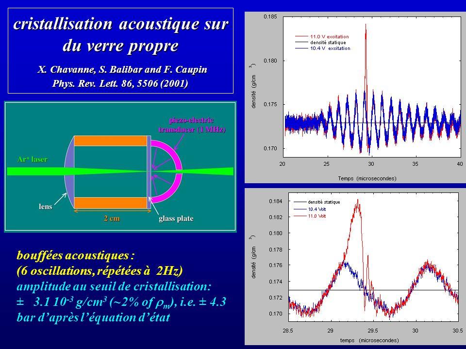 cristallisation acoustique sur du verre propre X. Chavanne, S. Balibar and F. Caupin Phys. Rev. Lett. 86, 5506 (2001) bouffées acoustiques : (6 oscill
