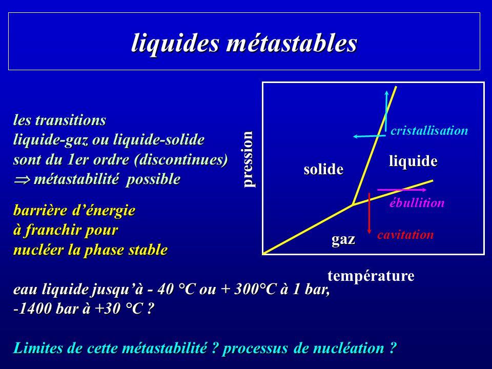 liquides métastables les transitions liquide-gaz ou liquide-solide sont du 1er ordre (discontinues) métastabilité possible métastabilité possible barrière dénergie à franchir pour nucléer la phase stable eau liquide jusquà - 40 °C ou + 300°C à 1 bar, -1400 bar à +30 °C .