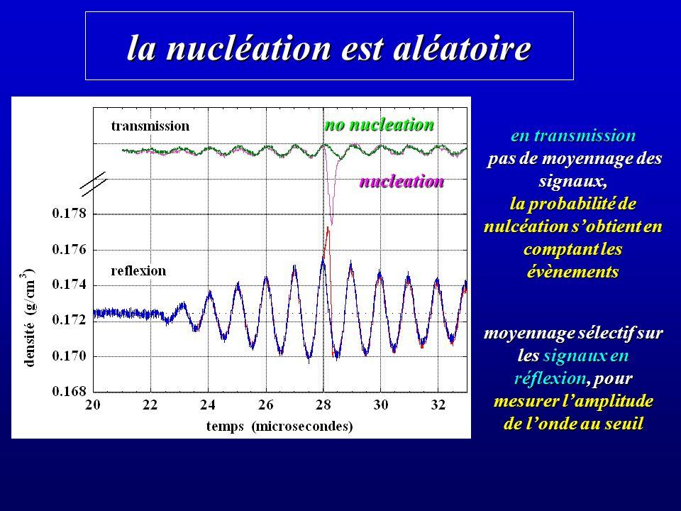 la nucléation est aléatoire moyennage sélectif sur les signaux en réflexion, pour mesurer lamplitude de londe au seuil en transmission pas de moyennage des signaux, pas de moyennage des signaux, la probabilité de nulcéation sobtient en comptant les évènements no nucleation nucleation