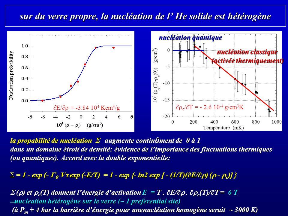 sur du verre propre, la nucléation de l He solide est hétérogène E/ = -3.84 10 4 Kcm 3 /g c /T = - 2.6 10 -4 g/cm 3 K la propabilité de nucléation augmente contin û ment de 0 à 1 dans un domaine étroit de densité: évidence de limportance des fluctuations thermiques (ou quantiques).