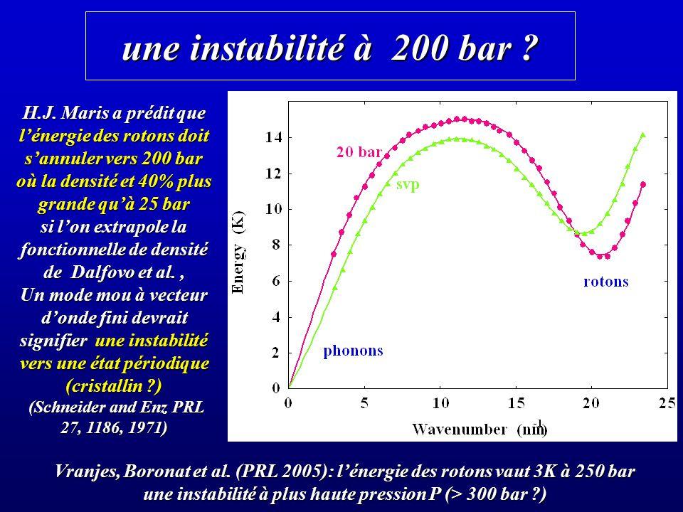 une instabilité à 200 bar ? H.J. Maris a prédit que lénergie des rotons doit sannuler vers 200 bar où la densité et 40% plus grande quà 25 bar si lon